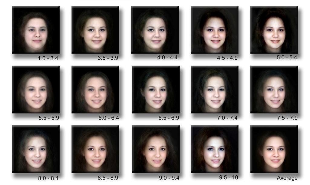 Si quieres vender, descubre las caras del producto que ve tu cliente